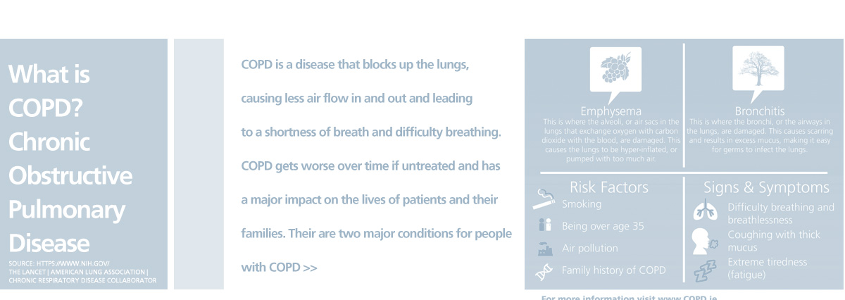 COPD Care | COPD Caregiver | COPD In-Home Care | Live-In COPD Caregiver Care | Services, In-Home, Agency